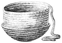 200px-PSM_V47_D105_Making_coiled_ware_in_basket_bowl